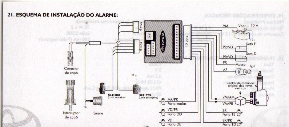 alarma original   volumetrico - p u00e1gina 2